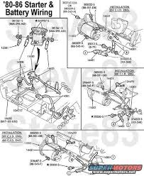 wiring for 1994 ford mustang home design ideas Ford Mustang Wiring Harness mustang alternator wiring diagram schematics and wiring ford alternator wiring diagrams carsut understand cars and ford mustang wiring harness