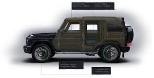 Armored car based on Mercedes <b>G</b>-<b>class</b> w463A / Armored / Vehicles