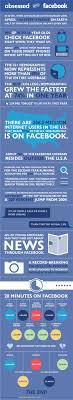 SLIDESHOW CASE STUDY  Prestige Smart Kitchen on  Facebook     Convince   Convert Facebook case study
