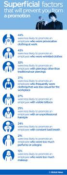 the professional traits that will help you get a promotion at work promotions 2b
