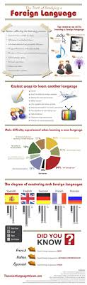 best ideas about foreign language teaching top resources as aid in learning a foreign language easyiest wat to learn another language main difficulty experienced whern learning a new language