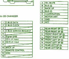 saab fuse box lincoln ls fuse box diagram auto genius similiar saab fuse panel keywords 2006 saab 9 3 fuse box diagram 2004 saab 9 3