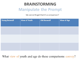 essay prompt compare and contrast the portrayals of beowulf as a    brainstorming manipulate the prompt young beowulfview of youthold beowulfview of age we cannot forget that it    s