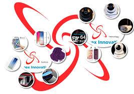 Apex <b>Innovative</b> Technology Archives - Wholesale Products pro