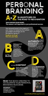 personal branding a to z guide infographic career personal personal branding career branding career the a to z guide to personal