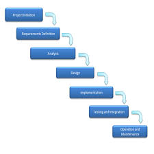 Er Diagram For Payroll System Salary Management System