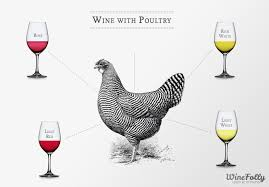 What Wine Goes With Chicken and Poultry?