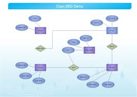 entity relationship diagram exampleschen erd