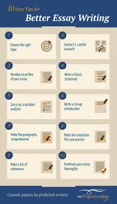 how to avoid the common mistakes in essay writing ly how to avoid the common mistakes in essay writing infographic