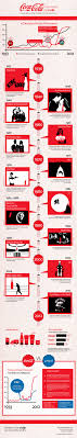 the history of coca cola in the movies infographic geektyrant the history of coca cola in the movies infographic