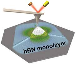 Piezoelectricity in Monolayer <b>Hexagonal</b> Boron Nitride - Ares - 2020 ...