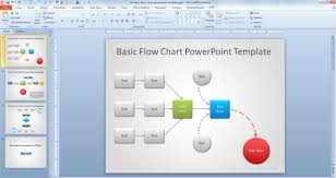 how to make a flowchart in powerpointultimate tips to make attractive flow charts in powerpoint