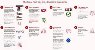 #1 World Life Size <b>Sex Doll</b> - Best TPE & <b>Silicone Real</b> Love <b>Doll</b> Store