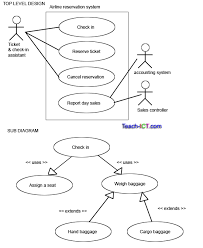 teach ict a level computing ocr exam board   uml use case diagramuse case diagram example