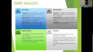 individual swot analysis individual swot analysis