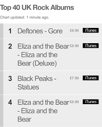 <b>Black Peaks</b> - '<b>Statues</b>' is out now!! A few facts of the...