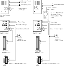 how to install intercoms for gates wiring diagram of how to connect a digital keypad to an intercom