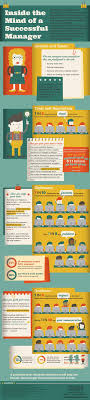 top 25 ideas about employee engagement employee approachable compassionate respectful key qualities of a successful manager infographic