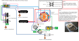 wiring diagrams album on imgur Wiring Diagram Jazzmaster Free Picture fender jaguar version of the above jazzmaster free way selector switch wiring this one requires (if you are to use stock jaguar cosmetics) a fender jaguar Jazzmaster Schematic