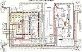 1972 vw beetle wiring schematic wiring diagram thesamba karmann ghia wiring diagrams