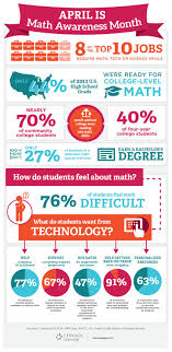 best images about career and technical education 21st century skills