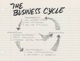 artlung  archives  february the business cycle