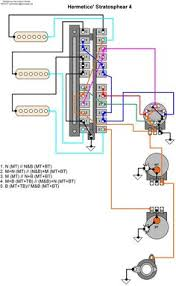 guitarelectronics com guitar wiring diagram 2 humbuckers 3 way fender guitar wiring diagrams