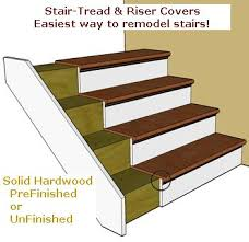 Image result for stair nosing carpet house