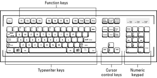 the basic pc keyboard layout   dummiesimage  jpg