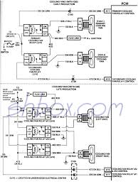 1995 z28 wiring harness 1995 wiring diagrams online 4th gen lt1 f tech aids description cooling fans schematic
