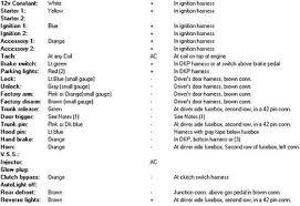 honda crv radio wiring diagram honda wiring diagrams online
