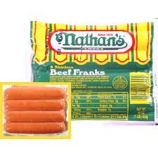 Nathans Coupons