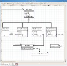 download visio like diagram creation software   open source dia      visio dia flowchart maker software