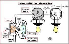 التركيب الكهربائي المنزلي Images?q=tbn:ANd9GcSCPKOR64oKUKlZuwa3m8OojpIQEwyGzcweBWujg_vCyBonNfhR
