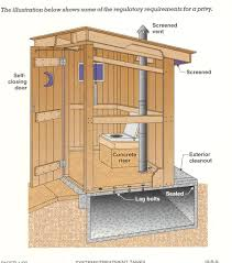 Woodworking Diy outhouse costume Plans PDF Download Free Diy    diy outhouse