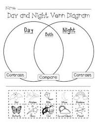 venn diagrams  homework and classroom on pinterestuse this venn diagram to assess students     understanding of the difference between day and night