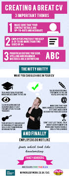 some quick tips to help you write your cv young scot alttext