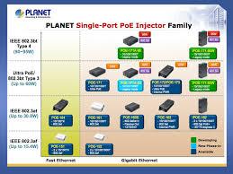IPOE-162 <b>IP30 Industrial 802.3at</b> Gigabit <b>High</b> Power over Ethernet ...