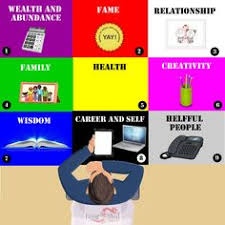 1000 images about office feng shui on pinterest feng shui feng shui tips and offices basic feng shui office