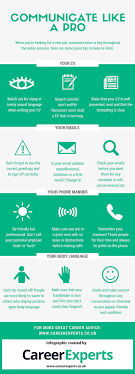 job searching tips communicate like a pro how to communicate like a pro infographic job searching tips