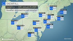Where's the <b>snow</b> in the Northeast this <b>winter</b>?   AccuWeather