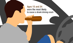 Image result for accidents due to drunkenness