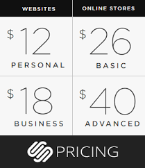 Squarespace Pricing | 2 Key Things You Should Think About