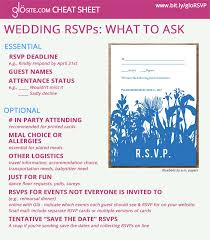 wedding rsvp wording what should i ask my guests? Declining A Wedding Invitation Declining A Wedding Invitation #37 declining a wedding invitation etiquette