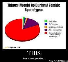 zombie.jpg via Relatably.com