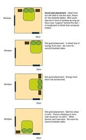feng shui bedroom bed placement is key in classical feng shui the attached bedroom tip bad feng shui