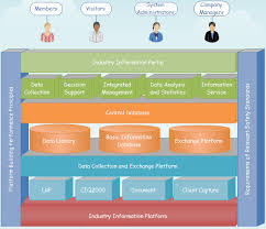 easy architecture diagram softwareweb portal architecture diagram
