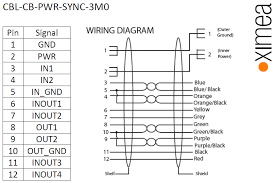 pci express camera xib xib support pinout wiring diagram