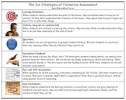 Six Traits of Writing  These are great mini posters to display in your classroom Pinterest