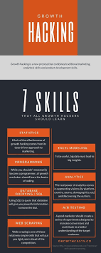 what fundamental technical skills would a growth hacker need to why it seems impossible to hack your growth take a few steps back see the bigger picture hack your business strategy and create fast and repeatable